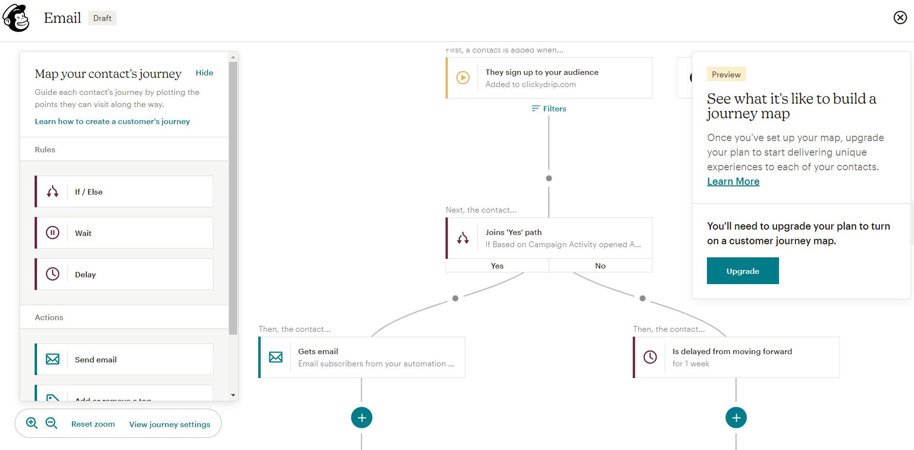 customer journey in mailchimp
