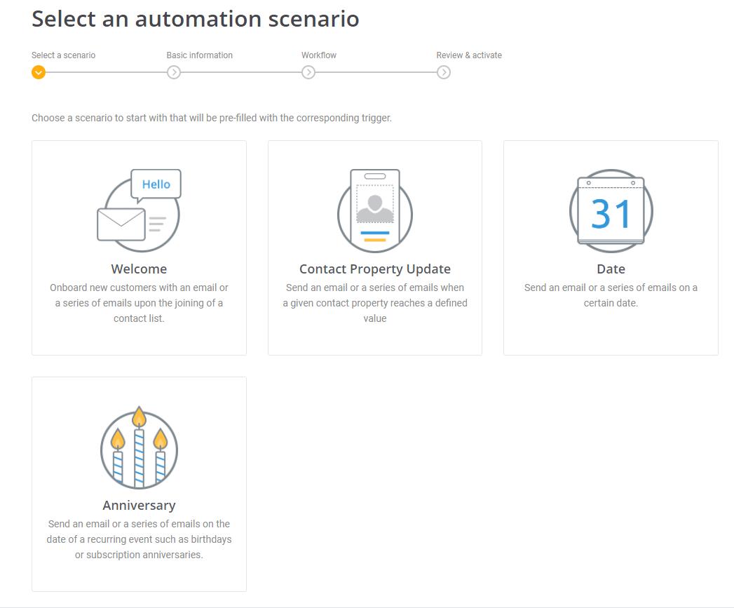 mailjet automation