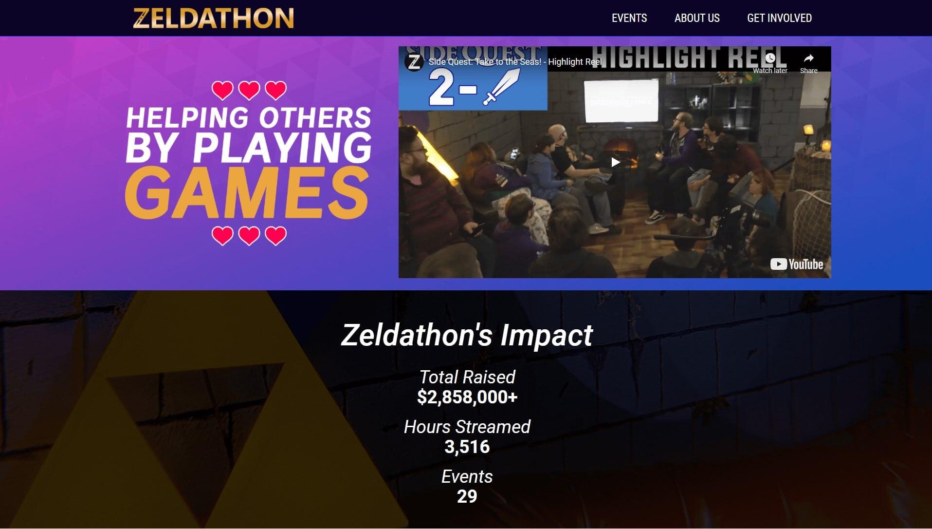 Zeldathon